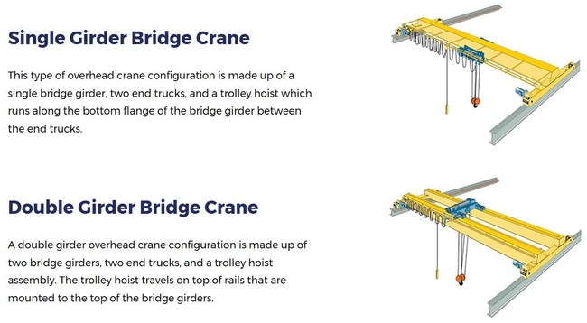 Single Double Girder Travelling Overhead Crane Lifting